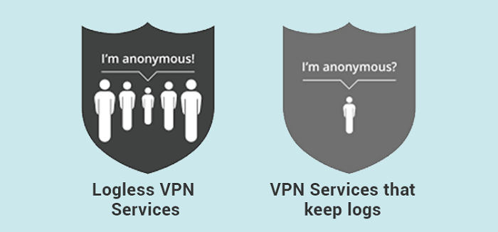 Logless-VPN-vs-VPNs-that-keep-logs