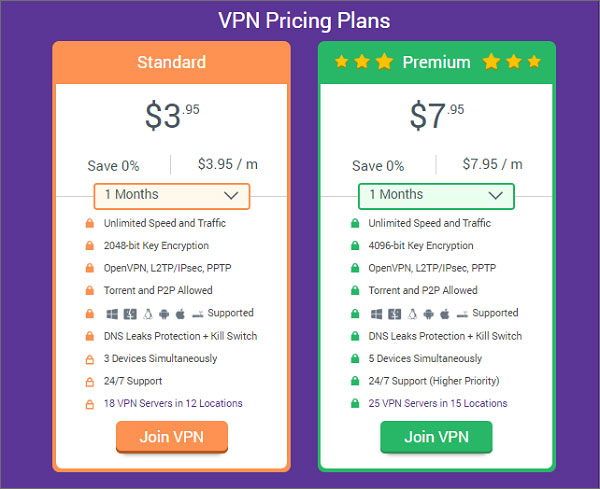 ShadeYou-VPN-price-review