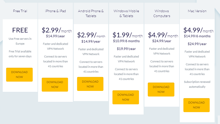 VPN One Click Pricing Policy