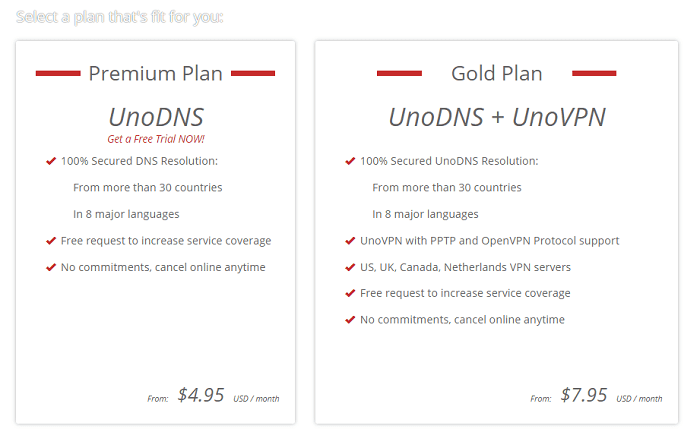 UnoTelly-Pricing-Plan