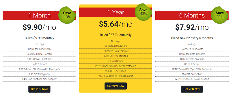 CyberSilent-VPN-Pricing-Plan