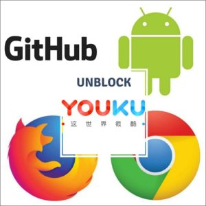 How to Unblock Youku Outside China