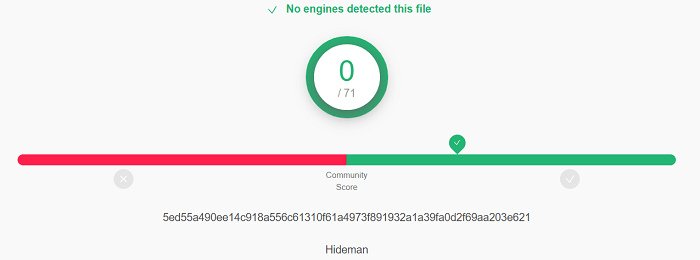 Virus-Test-Hideman-VPN