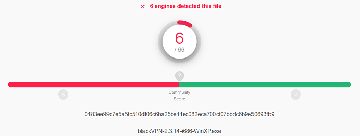 BlackVPN-Virus-Test