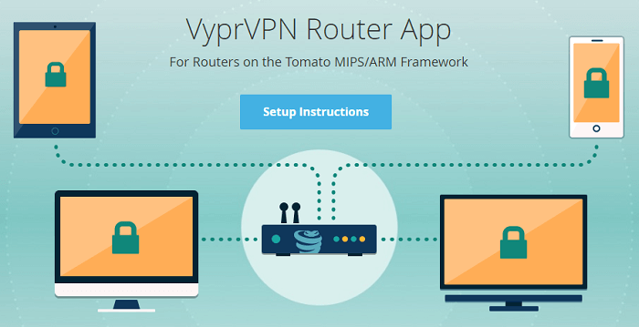 VyprVPN-Routers