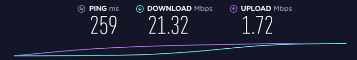 German-Speed-Test-AVG-VPN