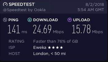 IPVanish VPN UK Speeds