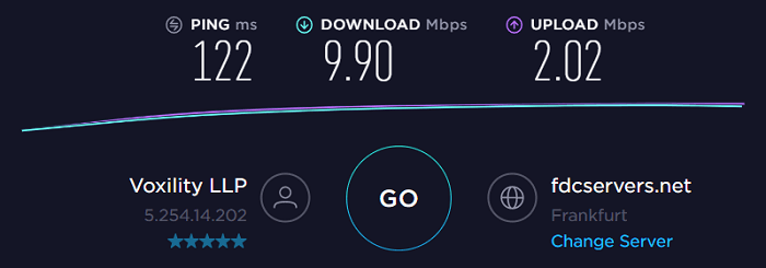 Speed-Test-OVPN