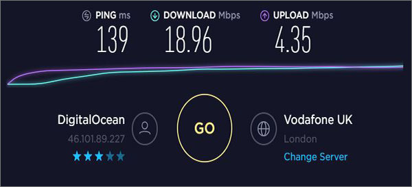 ProtonVPN UK Speed