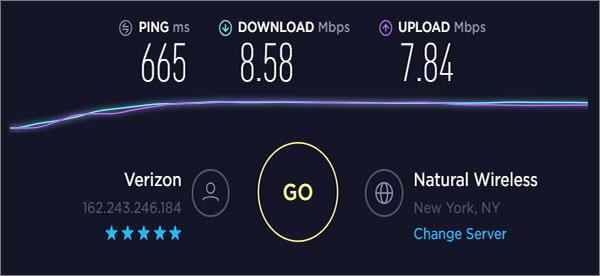 SaferVPN US Speeds