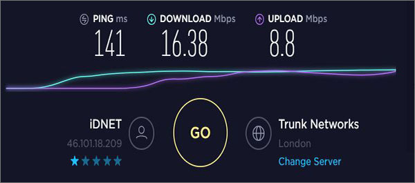 ZenMate UK Speeds