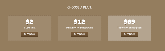 Anonymous-VPN-pricing-plan