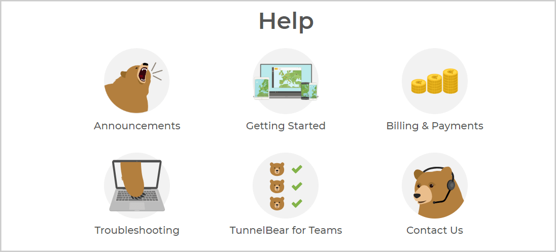Customer-Support-TunnelBear
