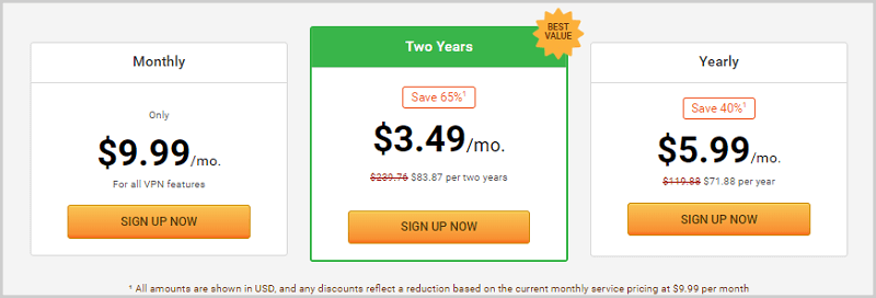 Pricing-Private-Internet-Access