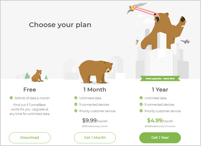 TunnelBear-Pricing-Review