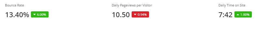 1337x.st-site-engagement-alexa-ranking