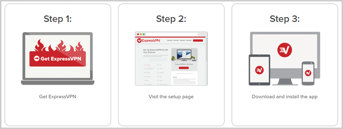 ExpressVPN-Login-Process