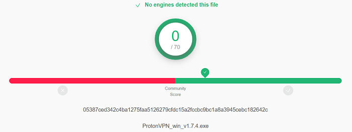 ProtonVPN-Virus-Test