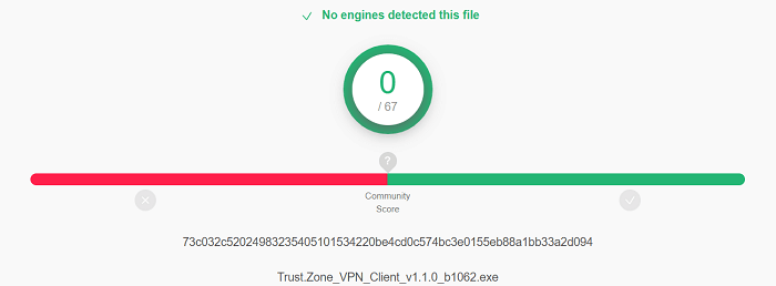Virus-Test-Trust.Zone