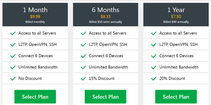 Pricing-b.VPN