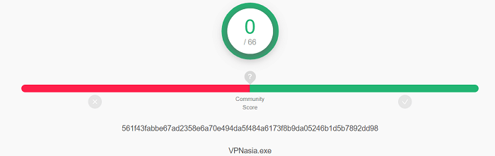 Virus-Test-VPN.Asia