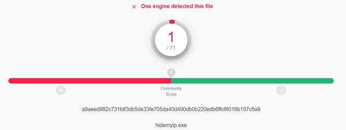 Hide-My-IP-VPN-Virus-Test