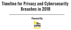 Privacy and Cybersecurity Breaches in 2018 – Infographic by VPNRanks