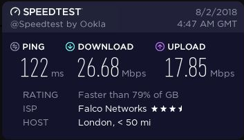 Express-VPN-UK-Speed-Test