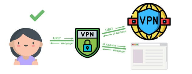 No-VPN-leaks
