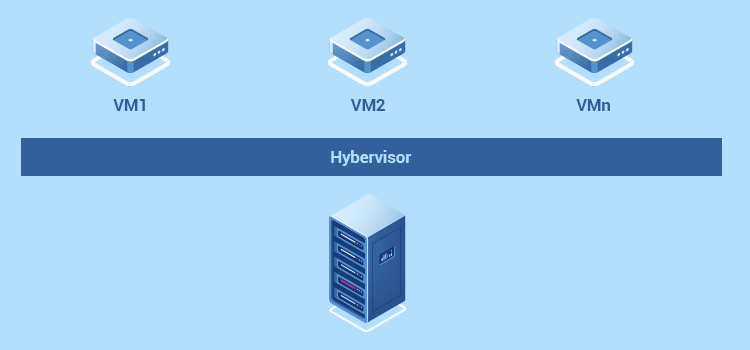 virtual-server-layers