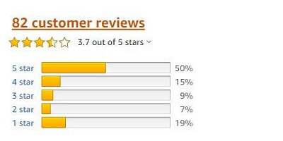 CyberGhost-Amazon-Store-Reviews