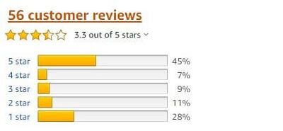 Ivacy-Amazon-Store-Reviews