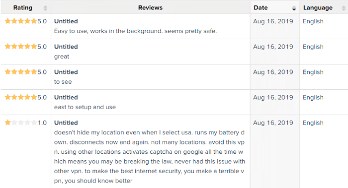 Norton-Secure-VPN-Reviews
