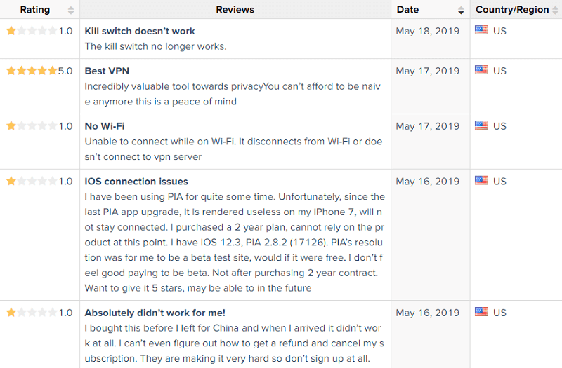 PIA-on-iPhone-user-reviews
