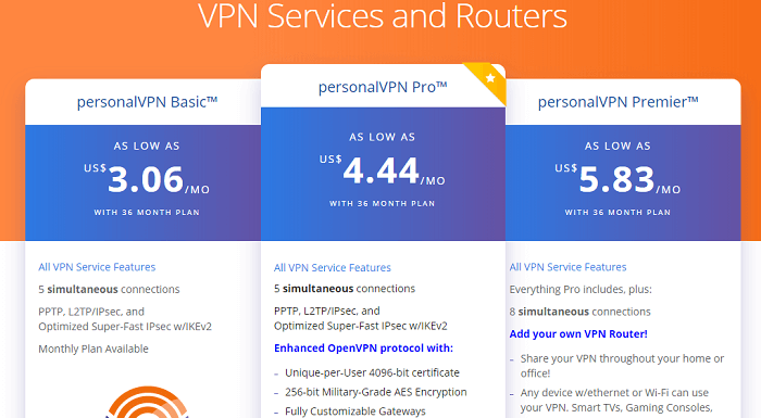 WiTopia personalVPN Pricing Plans