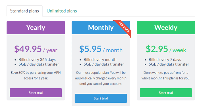 ZenVPN Standard Pricing Plans