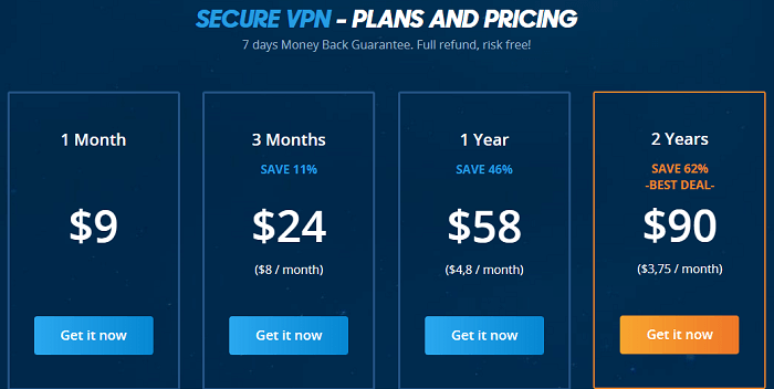 VPN-AC-Review-Pricing