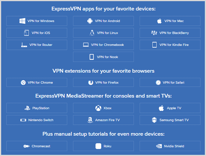 ExpressVPN compatible Apps for your favorite devices