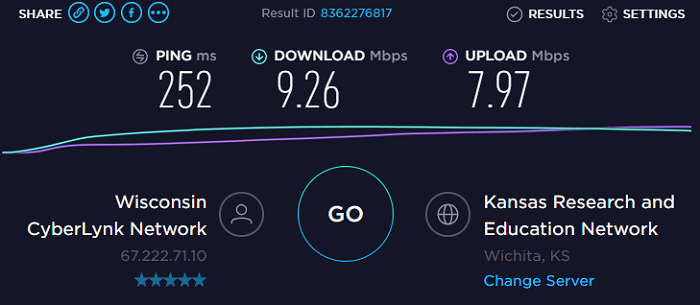 Speed-test-Bulletvpn