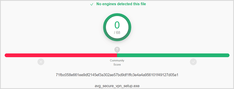 AVG-VPN-Virus-Test