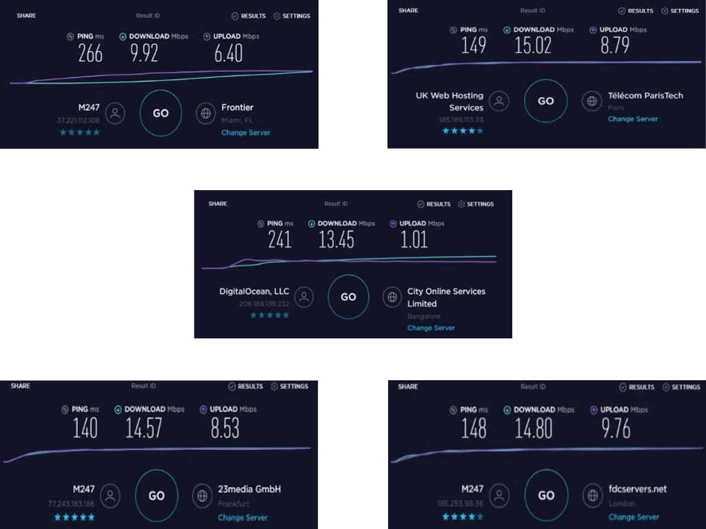 PureVPN download upload speeds with pings
