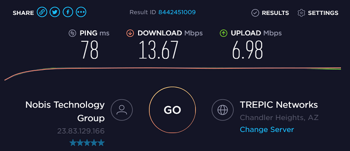 FrootVPN Speed Test Result