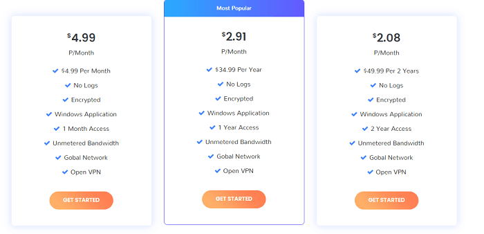 Ra4W-VPN-pricing-list
