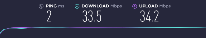 speed-test-result-without-Goose-vpn-connected