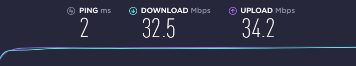 speed-test-result-without-super-VPN-connected