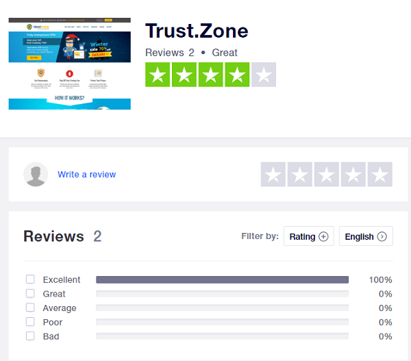 trust.zone-trustpilot-rating