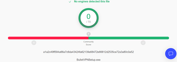 BulletVPN-virus-test