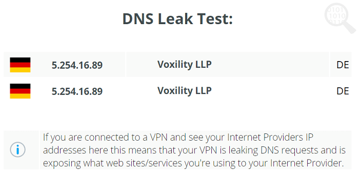 Connecto-VPN-DNS-Test