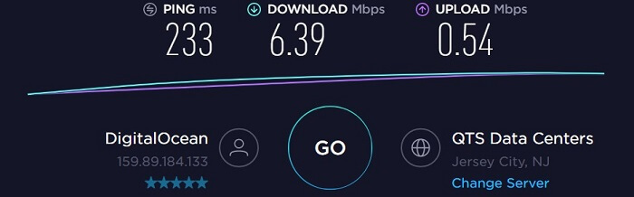 Hola-VPN-speed test