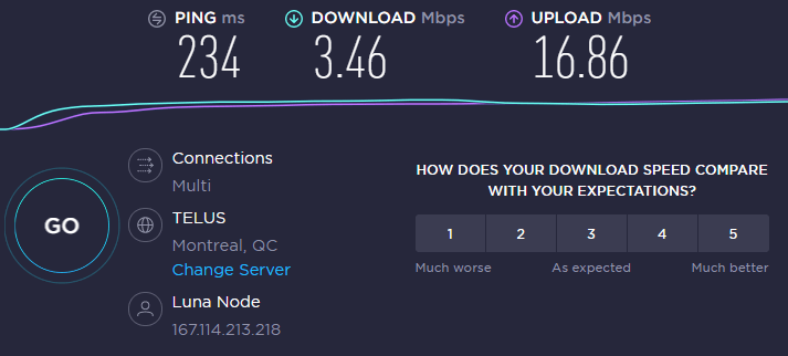 hola-vpn- Speed-Test on-canada-Server